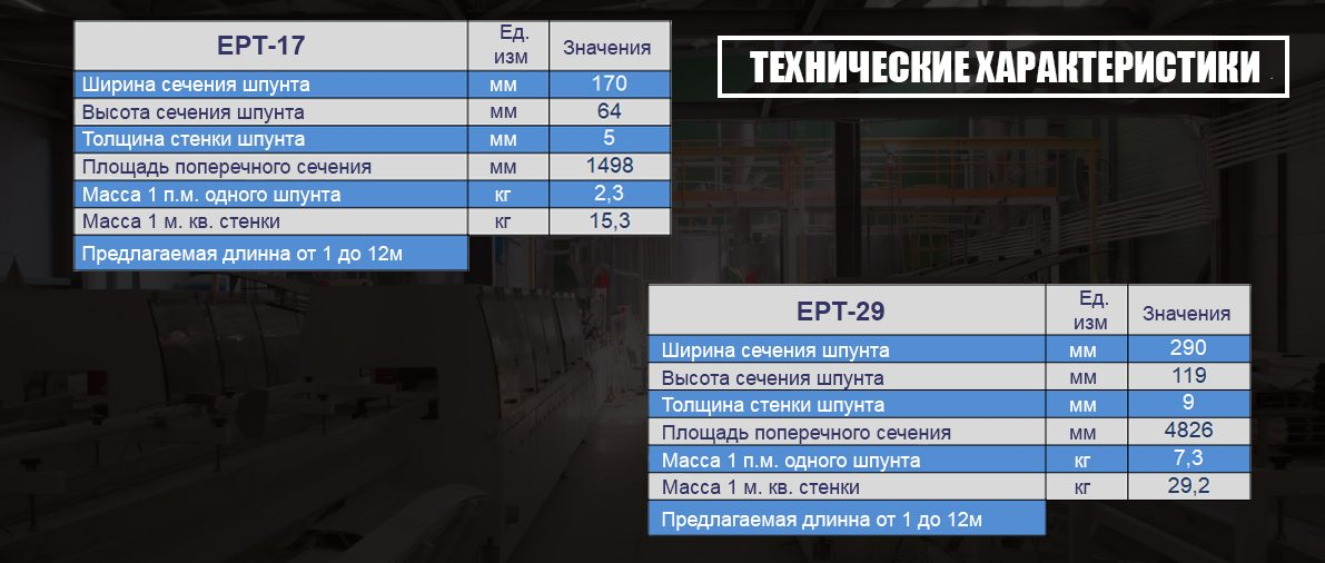 specifications_Ru